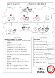 English Worksheet: WHO is WHO? FAMILY MEMBERS