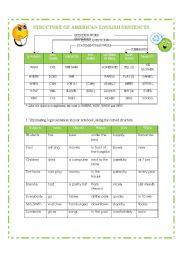 English worksheet: STRUCTURE