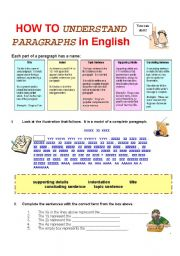 English Worksheets: Understanding Paragraphs in English (4 pages)