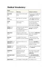 English Worksheets: Medical words