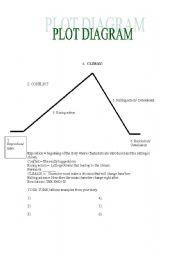 English worksheets plot diagram movies short film english worksheet plot diagram movies short film ccuart Image collections