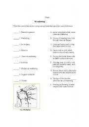 Worksheets Weathering Worksheet english worksheets weathering vocabulary worksheet vocabulary
