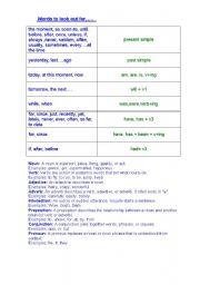 English Worksheets: keywords