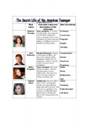 English Worksheets: The secret life of the American Teenager