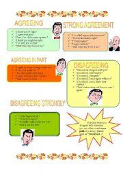 Phrases of Agreement/Disagreement
