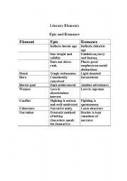 English Worksheets: Epic Vs. Romance