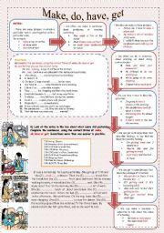 English Worksheet: make,do,have,get