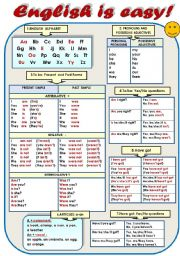 ENGLISH IS EASY!- A HANDY GRAMMAR AND VOCABULARY-GUIDE FOR BEGINNERS (2 pages basic language points)