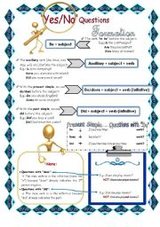 English Worksheets: �Yes/No� Questions