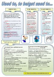 English Worksheet: USED TO DO, BE USED TO/GET USED TO... - GRAMMAR-GUIDE + SOME PRACTICE