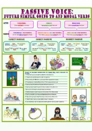 English Worksheet: Passive Voice: Future Simple, Going To and Modal Verbs