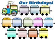 OUR BIRTHDAYS TRAIN! (EDITABLE) NOW WITH BIRTHDAY POEMS (the 2nd page)