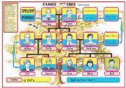 English Worksheet: Family Tree Board Game