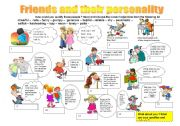 Friends and their personality