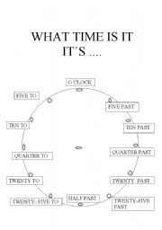 English Worksheet: The hour