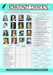English Worksheets: English poets