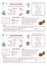 Homework help for metric system