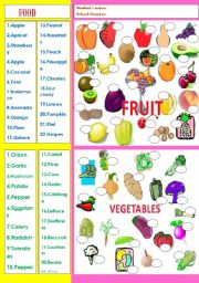 English Worksheet: FRUIT AND VEGETABLES (4 pages)