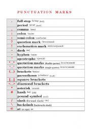 English Worksheet: PUNCTUATION MARKS (with pronunciation)