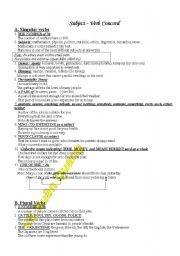 English Worksheet: Subject-verb Agreement