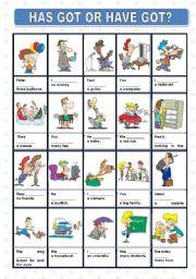 English Worksheet: HAS GOT OR HAVE GOT?