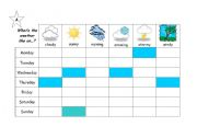 English Worksheet: weather - information gap