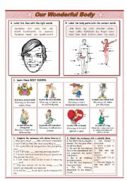 BODY PARTS AND BODY IDIOMS