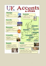 English Worksheets: UK Accents & Cities