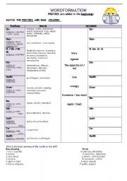 English Worksheets: Wordformation