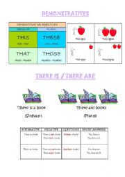 English worksheet: demonstrative adjectives + there is/are