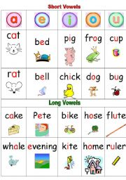 English Worksheet: Short Vowels and Long Vowels Phonics Wall Chart