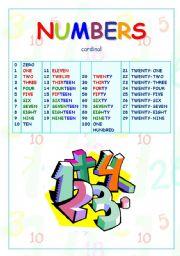 English worksheets: Numbers spelling