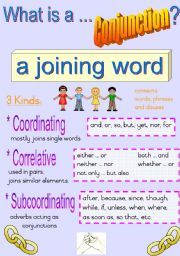 English Worksheets: What is a ... Conjunction?   Fully Editable Poster