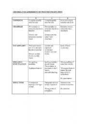 English Worksheet: RUBRIC FOR ASSESSMENT OF COMPOSITIONS