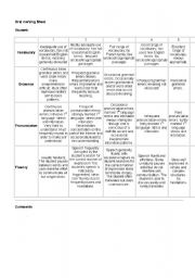 English Worksheet: Marking oral presentations