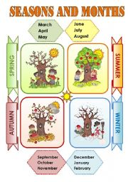 English Worksheet: SEASONS AND MONTHS - CLASSROOM POSTER