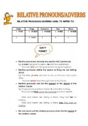 Relative pronouns/adverbs