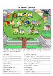 English Worksheet: the simpson´s family tree