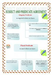 english grammar subject and predicate pdf