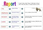 English Worksheets: Writing Styles