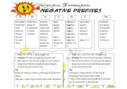 English Worksheet: Negative prefixes: Non- vs Un-, In-, Dis-