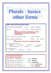 English Worksheets: Plurals (review basics+theory/practice other forms) 5 pages+answers
