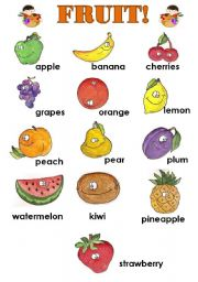 FRUIT! - CLASSROOM POSTER FOR KIDS