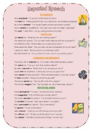 English Worksheet: Reporting Verbs