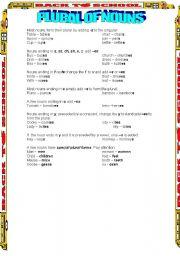 English Worksheets: NOUNS PART 1