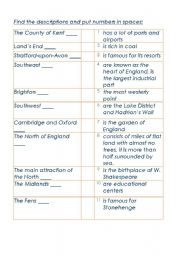 English worksheet: What do you know about England