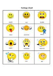 image relating to Feelings Chart Printable called Inner thoughts chart - ESL worksheet via aleksys03