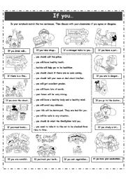English Worksheets: IF/ CONDITIONALS