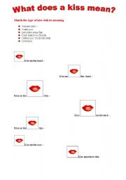 Meanings Of Kisses From A Guy