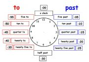 English Worksheet: clock face
